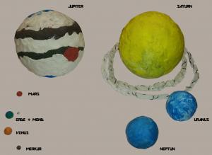 Sonnensystem-knete